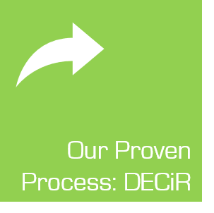 The DECiR Process