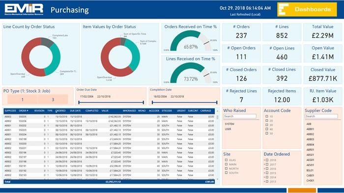 Dashboards | EMiR - Electro-Mechanical Information Resource